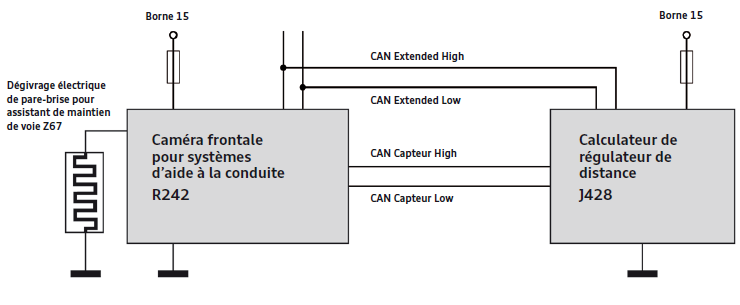 camera-frontale-systeme-R242.png