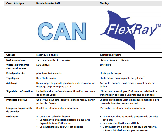 can-flexray.png