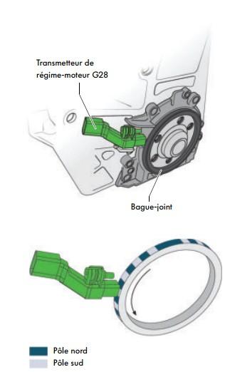 capteur-g28.jpg