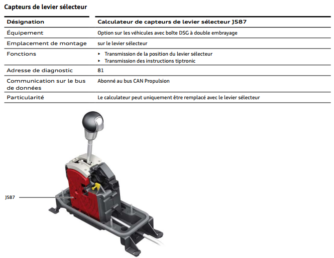 capteur-levier-selecteur.png