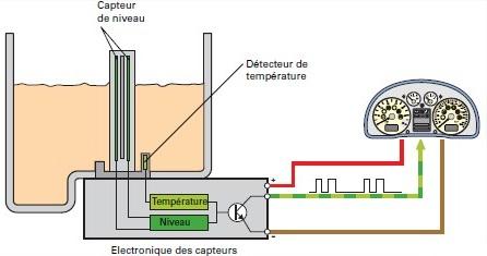 capteur-niveau-d-huile.jpg
