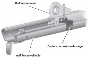 capteur-position-siege-1.jpg