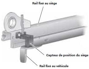 capteur-position-siege-2.jpg
