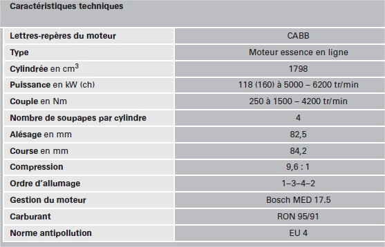 caracteristiques-moteur-1.jpg