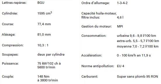 caracteristiques-moteur-16-l-2-soupapes.jpg