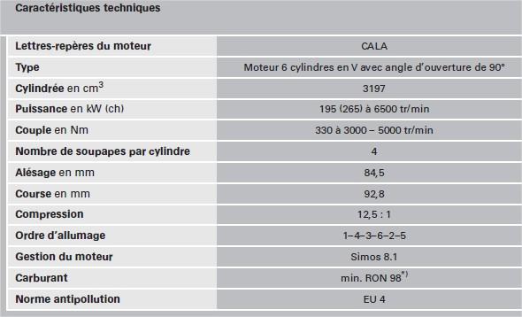 caracteristiques-moteur-2.jpg