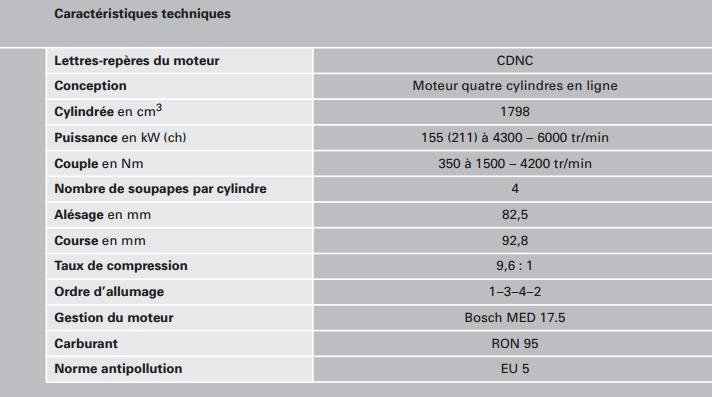 caracteristiques-moteur-2l.png