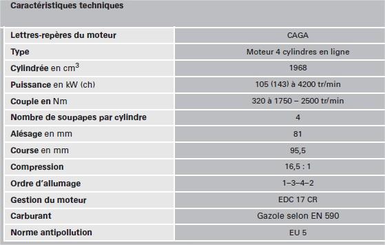 caracteristiques-moteur-3.jpg