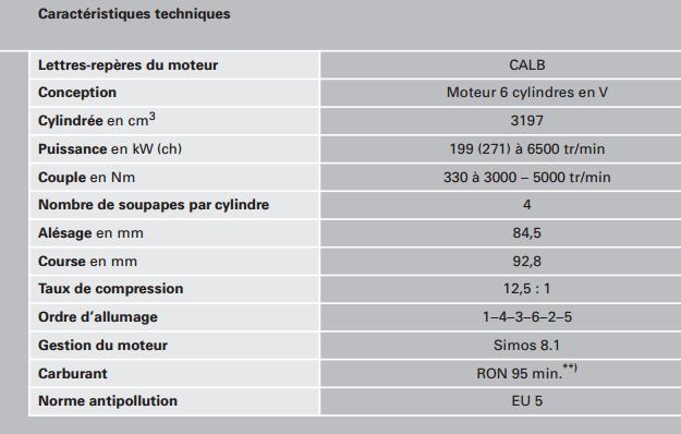 caracteristiques-moteur-32.png