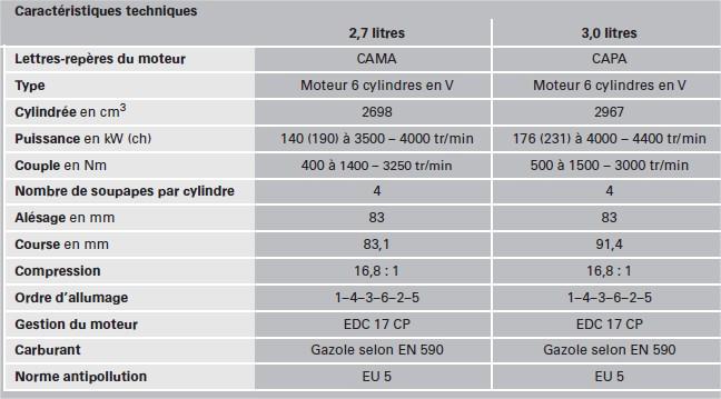caracteristiques-moteur-4.jpg