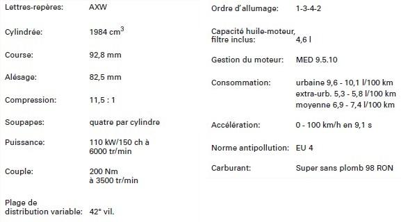 caracteristiques-moteur-FSI-20-l.jpg