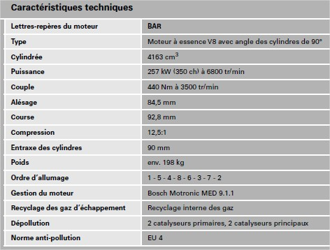 caracteristiques-moteur-V8-FSI.jpg