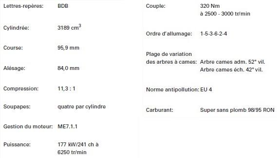 caracteristiques-moteur-VR6.jpg