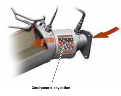 catalyseur-d-oxydation-2.png