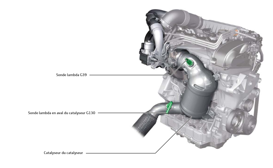 catalyseur-moteurs-TFSI.png