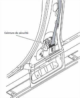 ceinture-securite.jpg