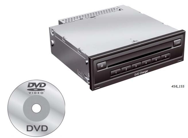 chargeur-de-dvd.png