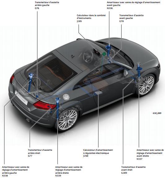 chassis-avec-regulation.jpeg