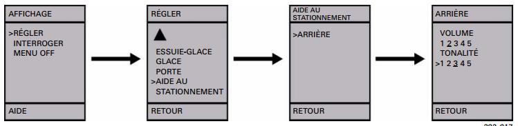 cheminement-menu.png