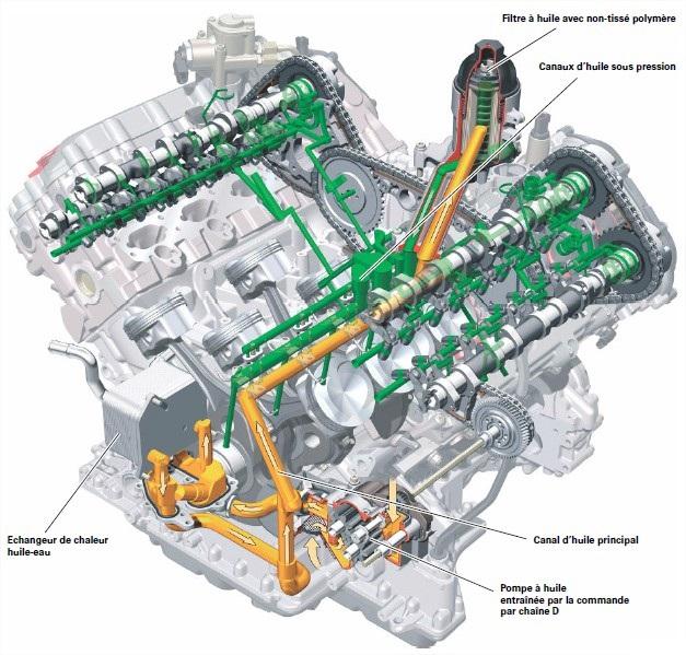 circuit-d-huile.jpg