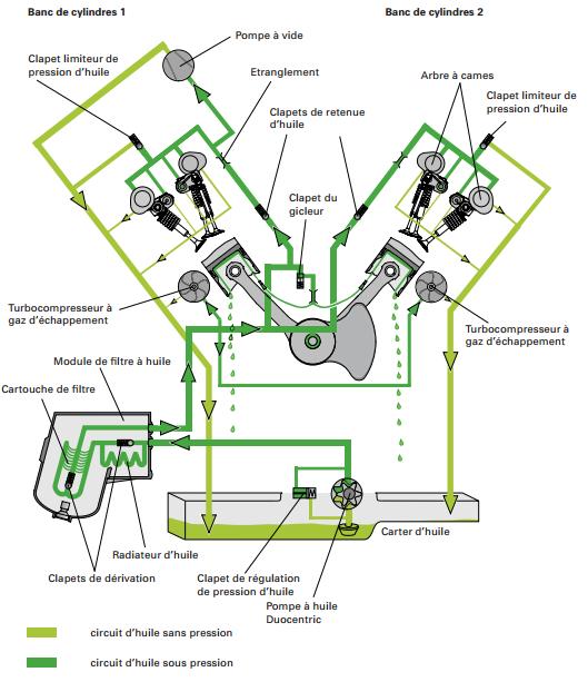 circuit-d-huile.png