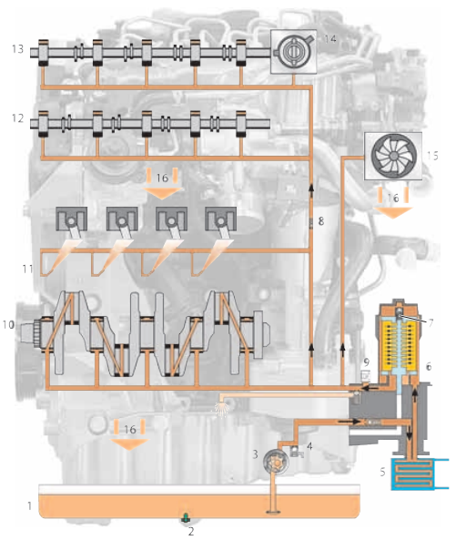 circuit-d-huile_20160802-2033.png