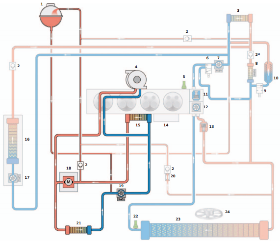 circuit-de-liquide-2.png