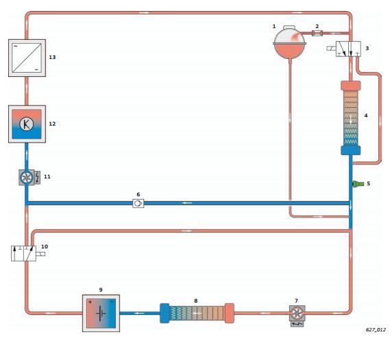 circuit-de-liquide-3.png