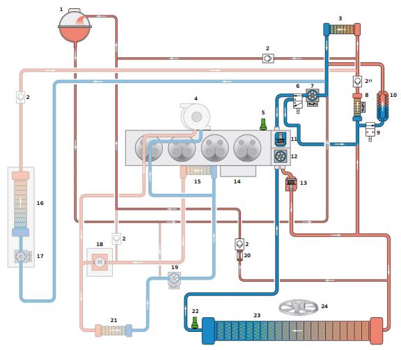 circuit-de-liquide.png