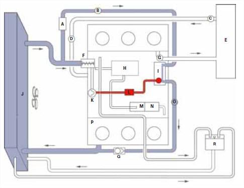 circuit-de-refroidissement-1.jpg