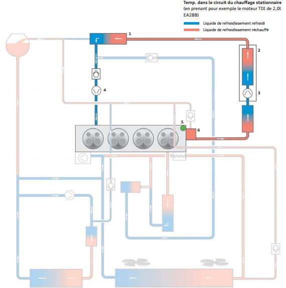 circuit-de-refroidissement.png