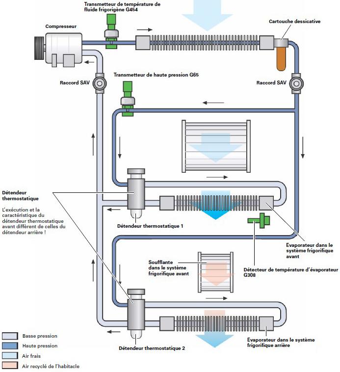 circuit-frigorifique-2.jpg