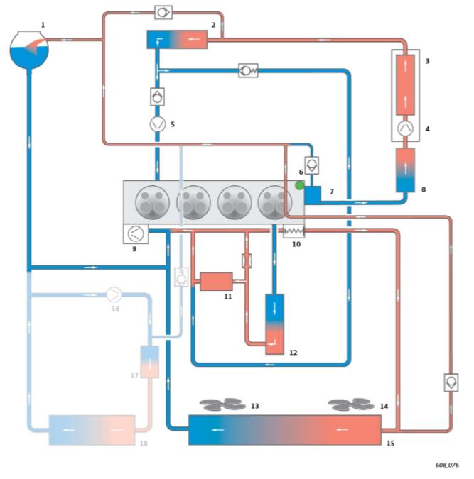 circuit-haute-temperature.png
