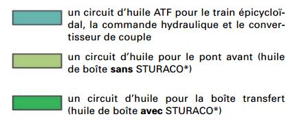 circuit-huile-0B46.png