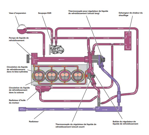 circuit-huile.png