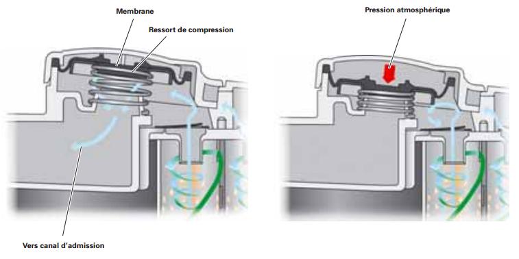 clapet-de-regulation-de-pression.png