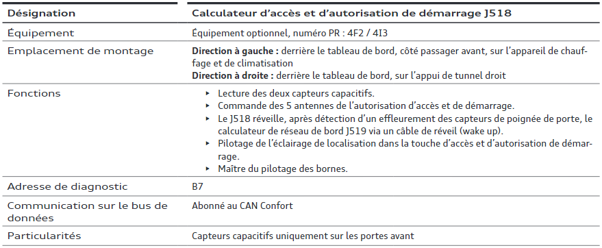 cle-acces-demarrage.png