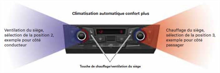 clim-auto-confort-plus.jpg