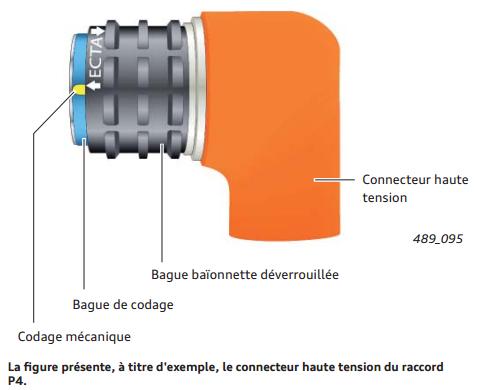 codage-mecanique.png