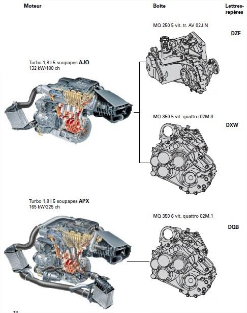 combinaison-moteur-boite.jpg