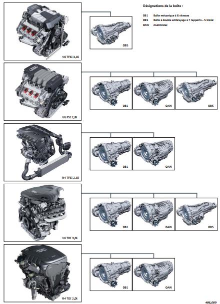 combinaison-moteur-boite.png