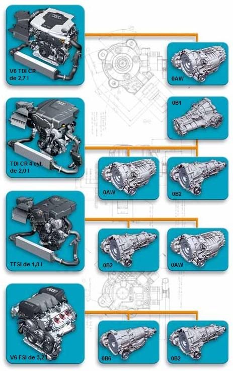 combinaison-moteur-boite_20150815-1254.jpg