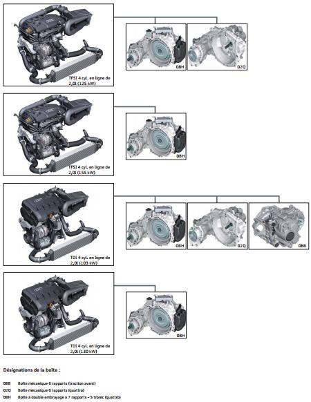 combinaison-moteur-boite_20160821-1334.png