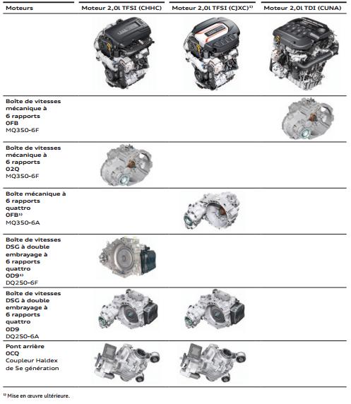 combinaison-moteur-boite_20160823-1739.png