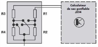 commande-a-cle-pour-desactivation-du-sac-gonflable.jpg
