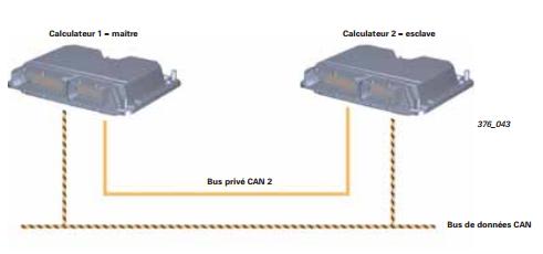 communication-calculateur.png