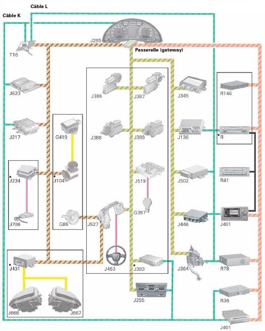 communication-schema.jpg