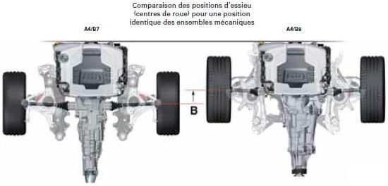comparaison-des-positions-d-essieu.jpg