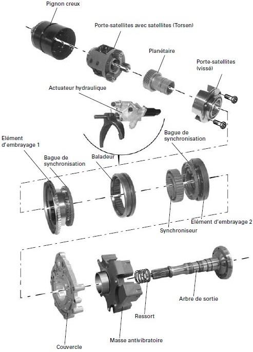 composants-du-reducteur.jpg