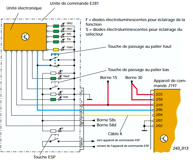composants-systeme.png